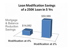 loan_savings
